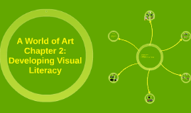 Chapter 2: Developing Visual Literacy