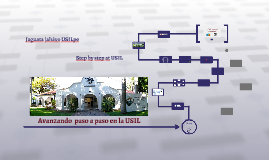 Step by step at USIL