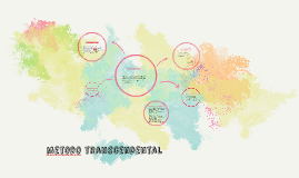 Copy of metodo transcendental