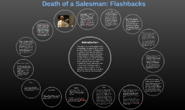 death of a salesman illusion vs In the plays the glass menagerie by tennessee williams and death of a salesman by arthur miller there is a contrast between reality vs illusion from.