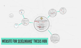 WEBSITE FOR SCIELINIANS' THESIS HUB