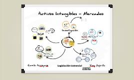 Activos Intangibles en la Actividad de Mercadeo