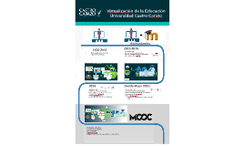 Copy of Funcionamiento Campus Virtual e-CC+