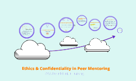 Copy of Ethics and Confidentiality in Peer Mentoring
