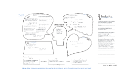 Design Thinking Assignment - Empathy Map