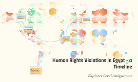 Human Rights Violations in Egypt - a Timeline