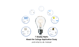 Myths About the College Application Essay