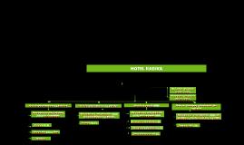 Copy of Copy of KMUNA Strcture