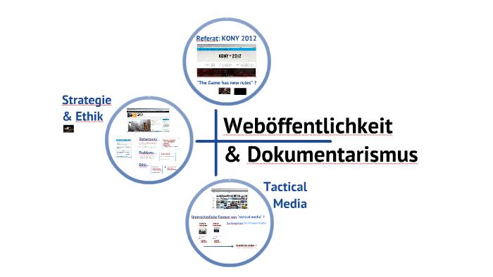 TdP#13# - Dokumentarismus und Weböffentlichkeit