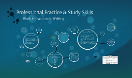 Wk 8 - Professional Practice & Study Skills