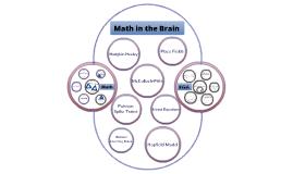 Math in the Brain
