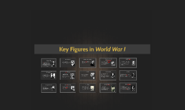 Key Figures in the World War I