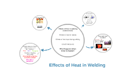 Effects of Heat in Welding