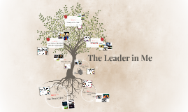 Copy of The Leader in Me
