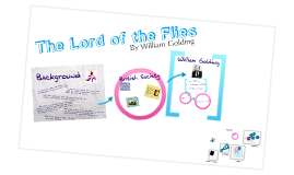Copy of Lord of the Flies Background