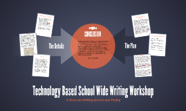 Technology Based School Wide Writing Workshop