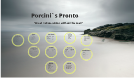 Copy of Porcini`s Pronto