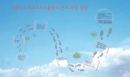 학술대회 논문 발표-성찰자료
