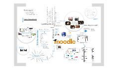 Copy of Moodle