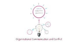 Organizational Communication and Conflict