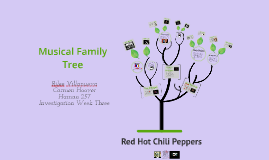 Red Hot Chili Peppers Inspiration