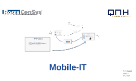 Copy of Mobile-IT