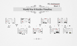 World War II Battles Timeline