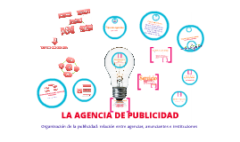 Copy of Las Agencias Publicitarias
