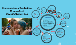 Questions of Representations in Blue is the Warmest Color
