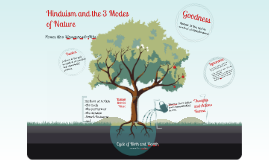Hinduism and the 3 Modes of Nature