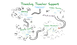 CamTESOL Presentation: PEPY and Traveling Teacher Support