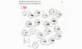 ADMINISTRACIÓN DE LAS OPERACIONES GLOBALES