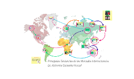 Principales Tendencias de los Mercados Internacionales.