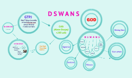 Copy of DSWANS PREZI
