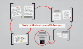 Student Motivation & Behaviour