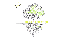 Changes and Growth in Adult Education