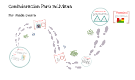Copy of Confederaciòn Peru Boliviana!
