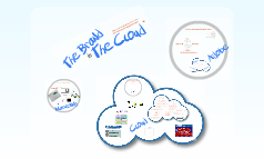 The Brand in the Cloud