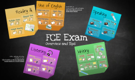 Copy of FCE Overview (Final)