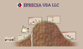 EPRECSA USA LLC