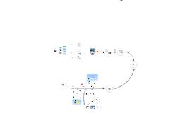 UNIFOR Gestão e Comunicação - Introdução