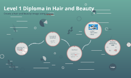 Level 1 Diploma in Hair and Beauty