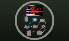 I Love 1988