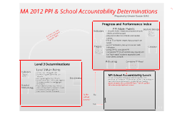 Accountability Levels and PPI Aug12