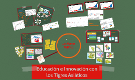 Educacioón e Inovación con los Tigres Asiáticos