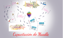 TICS Coaching educativo