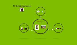 Copy of Spanish Underdog Prezi