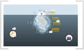 Netwerk BO 22.03.17 De ijsberg