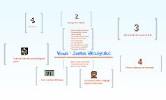Visual - Spatial Intelligence