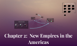Chapter 2:  New Empires in the Americas